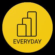Power BI Every Day